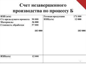 Незавершенное основное производство счет