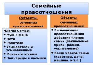 Определите субъекты и объекты семейных правоотношений кратко