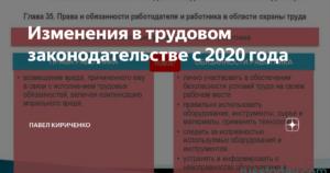 Новые изменения в кадровом делопроизводстве в 2020 году