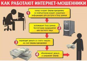 Называется вид мошенничества в интернете цель которого получить личные данные