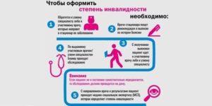 Оформление инвалидности ребенку с чего начать