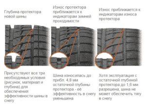 Износ протектора зимних шин по пдд