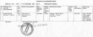 Выписка из домовой книги где получить в московской области подольск
