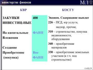 Технический надзор по капремонту квр косгу 2020