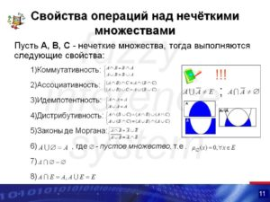 Основные свойства операций над множествами закон де моргана