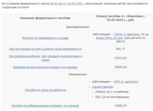 Куда позвонить почему не перечисляют детские пособия в ульяновске
