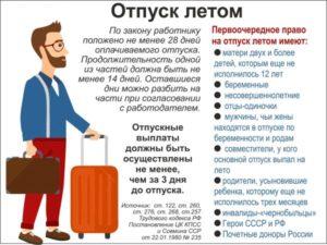 Новый закон об отпуске за счет работодателя