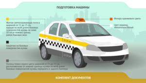Закон о такси в московской области