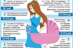 Выплаты за первого ребенка безработной матери 2020