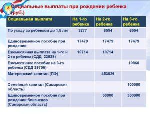 Выплаты на 2 ребенка в 2020 году в москве