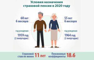 Новый закон о пенсиях с 2020 года текст