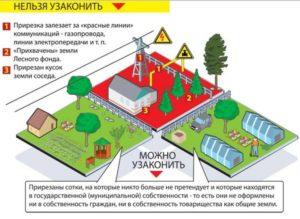 Как надо оформить строение на земельном участке