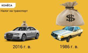 Налог на грузовой автомобиль старше 25 лет