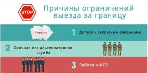 Военнослужащие могут ездить за границу