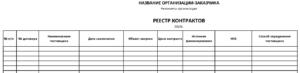 Ведение реестра контрактов по 44 фз