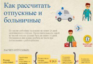 Выгодно ли идти на больничный перед отпуском