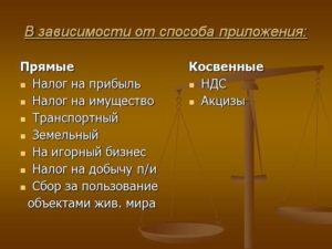 Налог на игорный бизнес прямой или косвенный