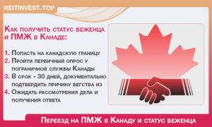 Пмж канада из россии отзывы