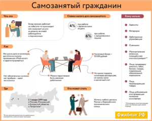 Закон о работе по специальности 2020