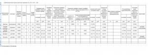 Образец штатного расписания с почасовой оплатой труда образец