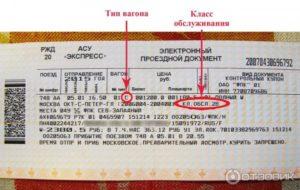 Обозначение поезда буквами в билете