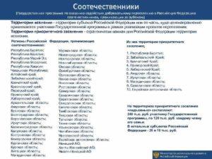 В каких городах рязанской области действует программа переселения соотечественников
