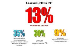 Ндфл в россии 2020 сколько процентов