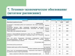 Обоснование наличия должности в штатном расписании