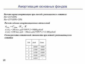 Задачи по начислению амортизации основных средств с решениями2019