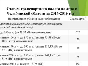 Налоги на квадроцикл в нижегородской области