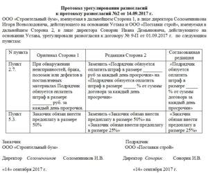 Образец протокола разногласий к протоколу согласования
