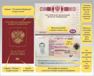 Виды российских паспортов