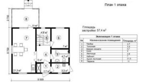 Площадь жилого здания как считать