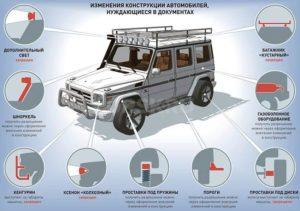 Изменения конструкции автомобиля подлежащие регистрации в гибдд 2020