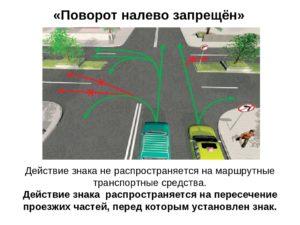 Знак запрета разворота на перекрестке