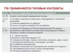 Перечень типовых контрактов по 44 фз