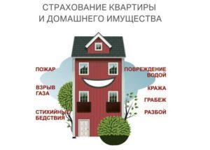 Застраховать недостроенный дом в росгострах