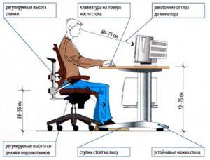 Нормативы работы за компьютером охрана труда