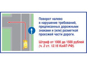 Поворот налево запрещен штрафы гибдд 2020