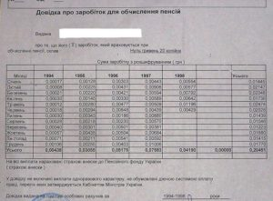 В архиве нет данных о зарплате что делать