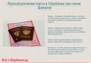 Замена банковской карты при смене фамилии