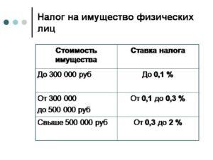 Налог на имущество организаций белгород