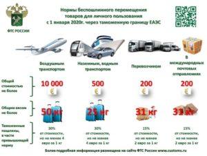Месячная норма ввоза продуктов в россию беспошлинно