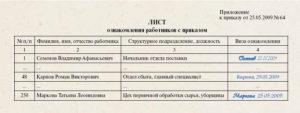 Правила ознакомления с приказом диретора