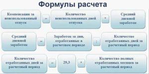 Отпускные при увольнении по собственному желанию калькулятор