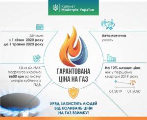 Стоимость газа с 1 января 2020 года в новосибирске