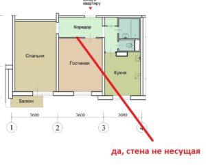 Требуется ли согласование демонтаж ненесущей стены в москве