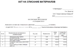 Акт для списания строительных материалов