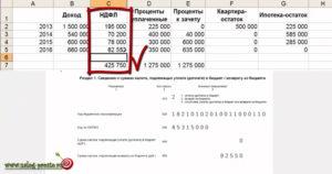 Возврат процентов по ипотеке от процентов уплаченных банку расчет