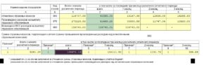 4 фсс отчет за 1квартал если переплата страховых взносов